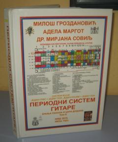 PERIODNI SISTEM GITARE knjiga Pakala i cara Dušana